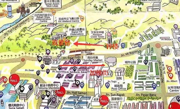 亚庇市区景点打卡清单+商场购物指南